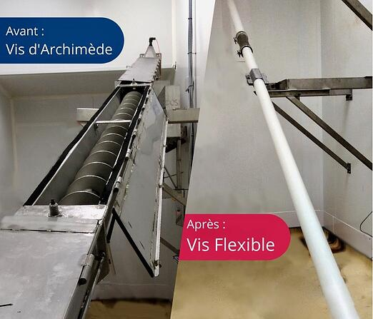 Comparatif vis d'archimède et vis mécanique flexible